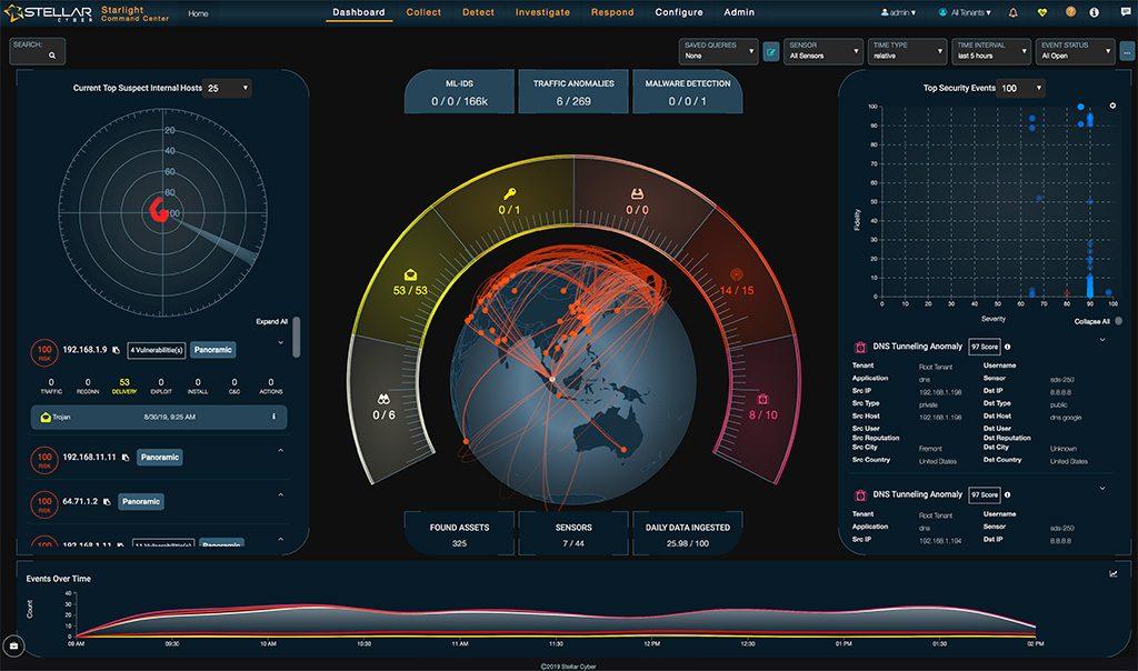 Stellar Cyber voegt een User Behavior Analytics-app toe aan zijn Security App Store