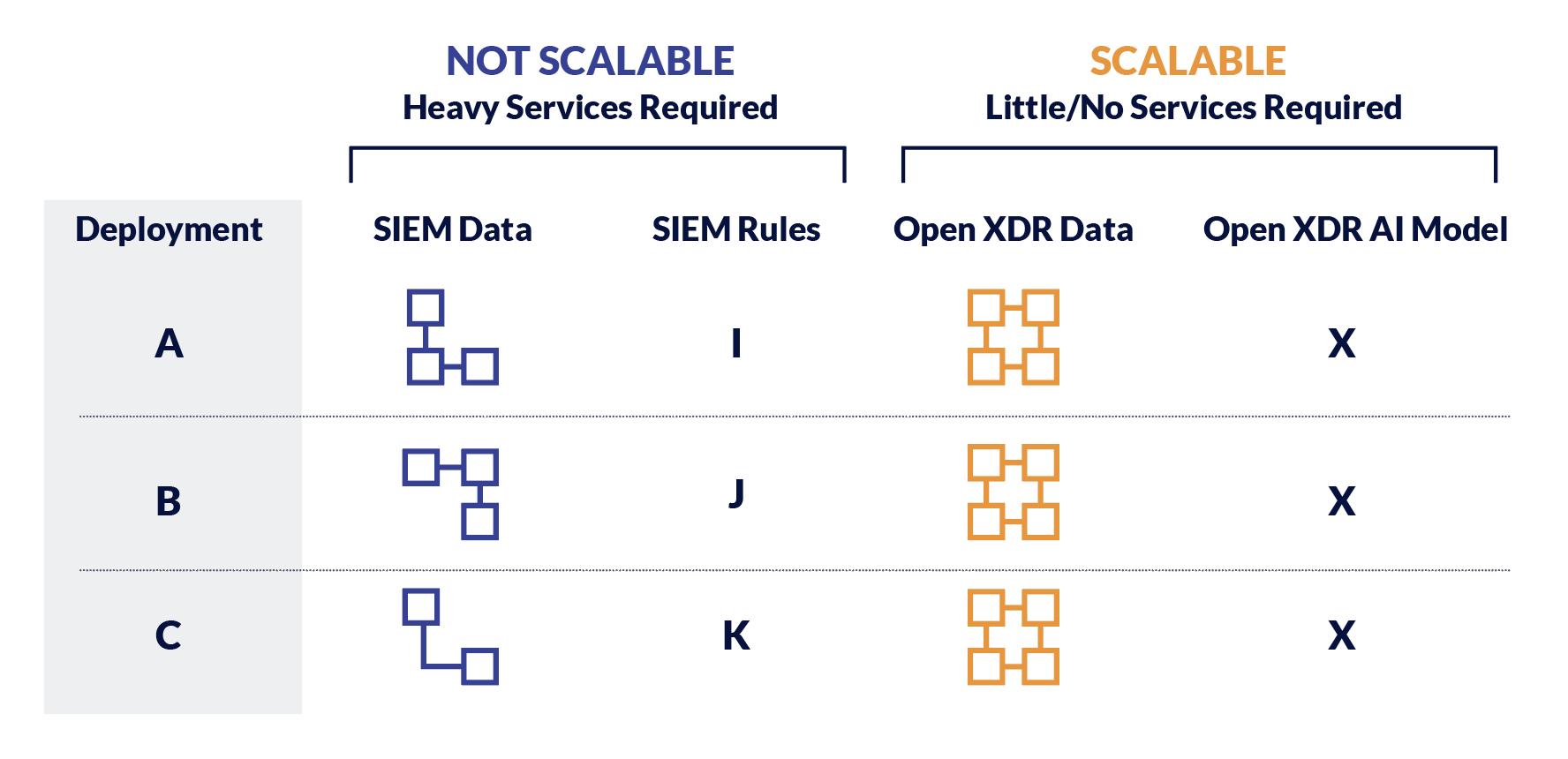 Defining Open XDR
