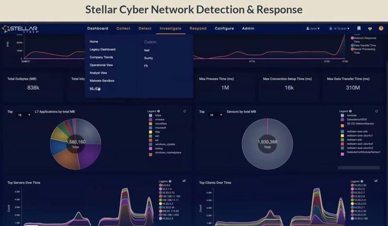 Capacità di rilevamento e risposta di rete (NDR)