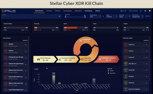 XDR Kill Chain™